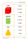 Geometry resources for early years and KS1