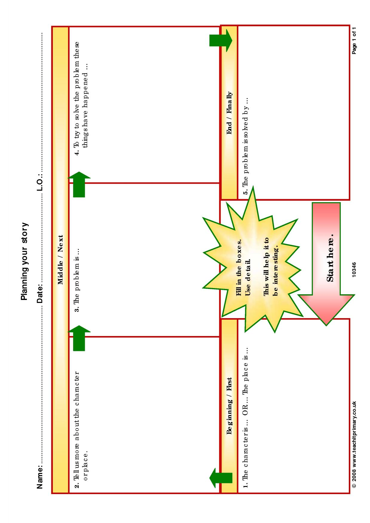 Ks2 structuring plots and planning teachit primary for Story planner free