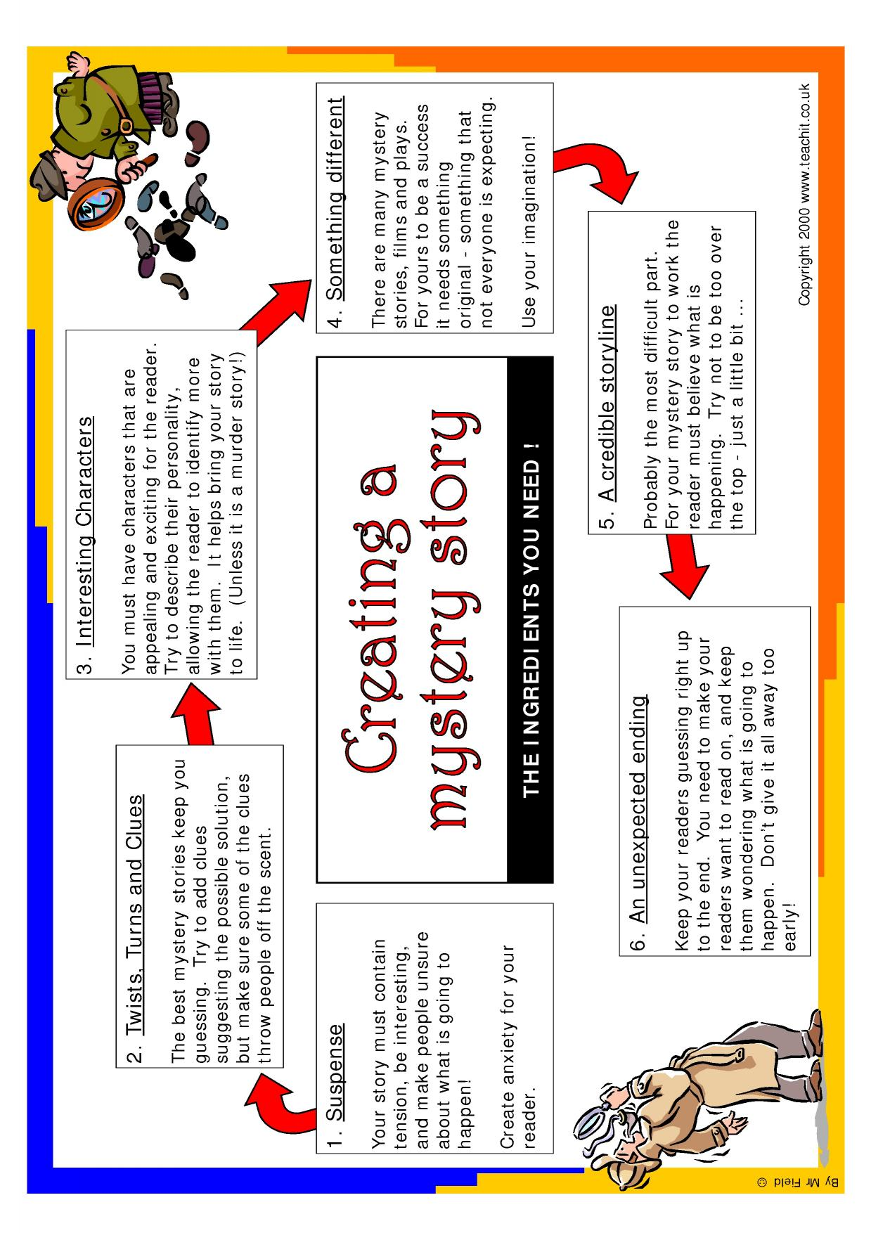 Gothic Horror Short Stories Resource Pack & SoW (for Year 9 Gifted & Talented)