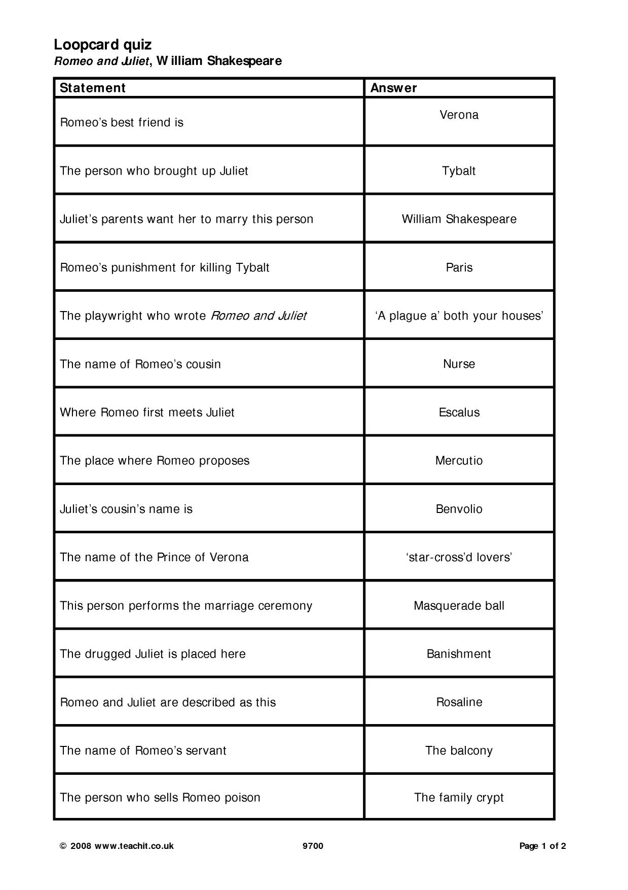 worksheet Romeo And Juliet Character Worksheet ks3 romeo and juliet teachit english 2 preview