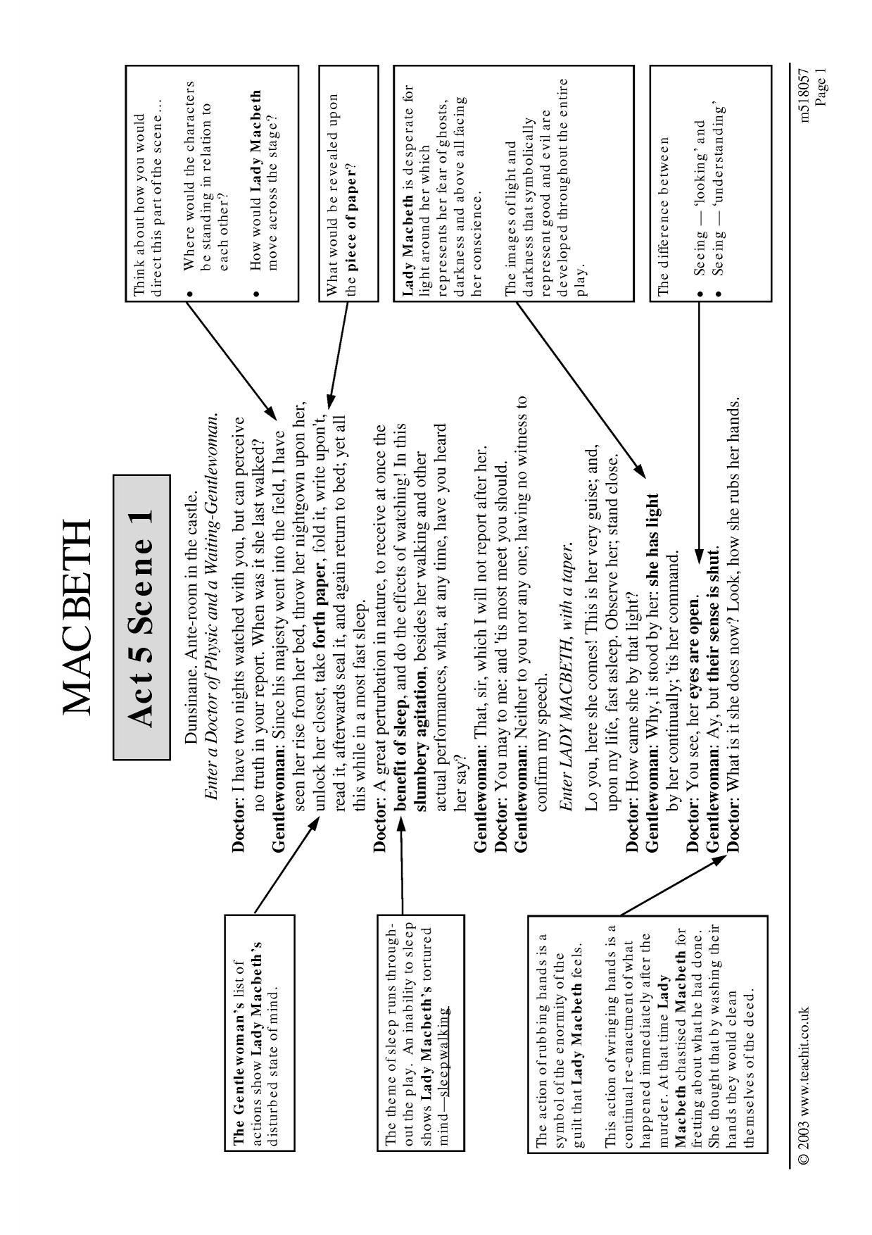 Ks3 macbeth act 5 teachit english 4 preview buycottarizona