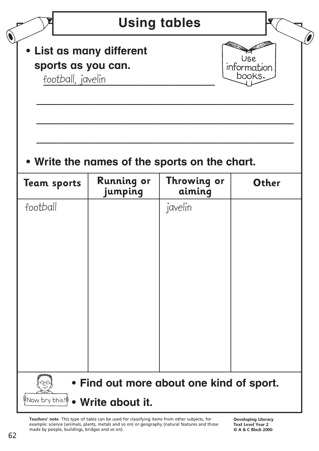 Writing composition resources for fs ks1 and ks2 for Report writing template ks1