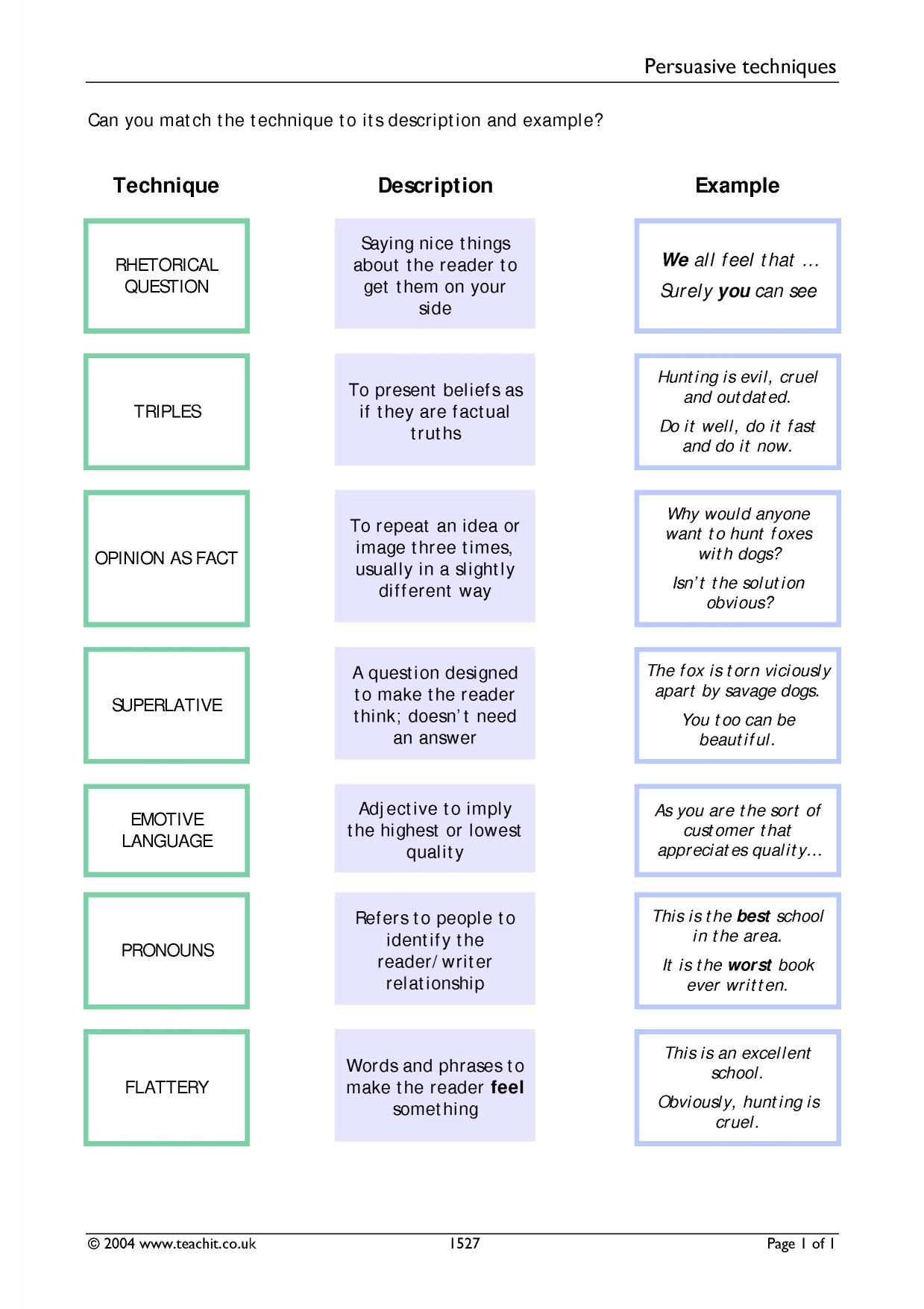 Argumentative essay tips and tricks