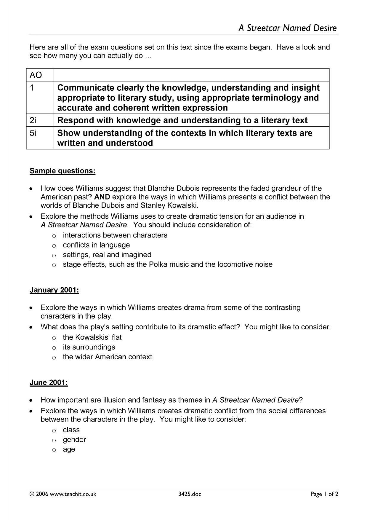 Descriptive essay prompts 6th grade image 3