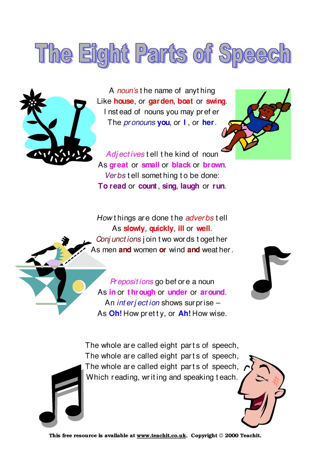ks3 grammar and vocabulary word classes teachit english. Black Bedroom Furniture Sets. Home Design Ideas