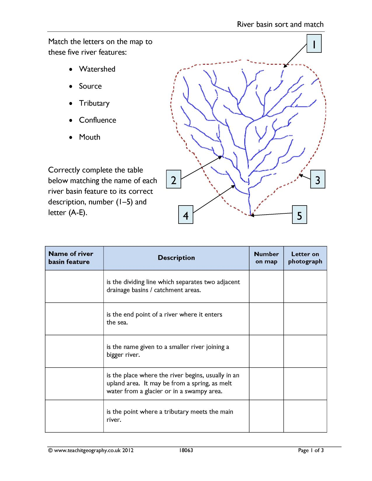 worksheet Ks3 Geography Revision Worksheets ks3 rivers teachit geography 2 preview