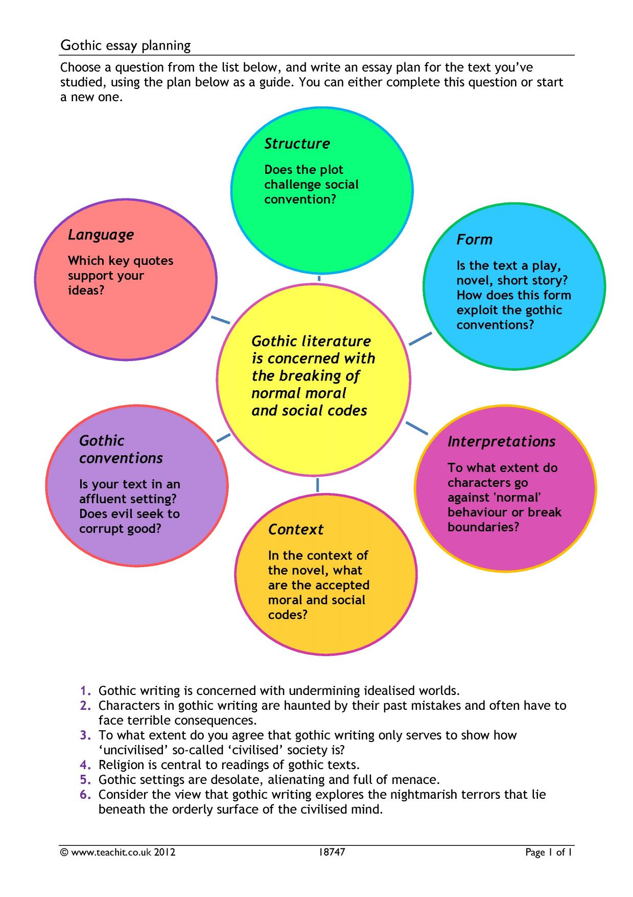 essay about success example expository