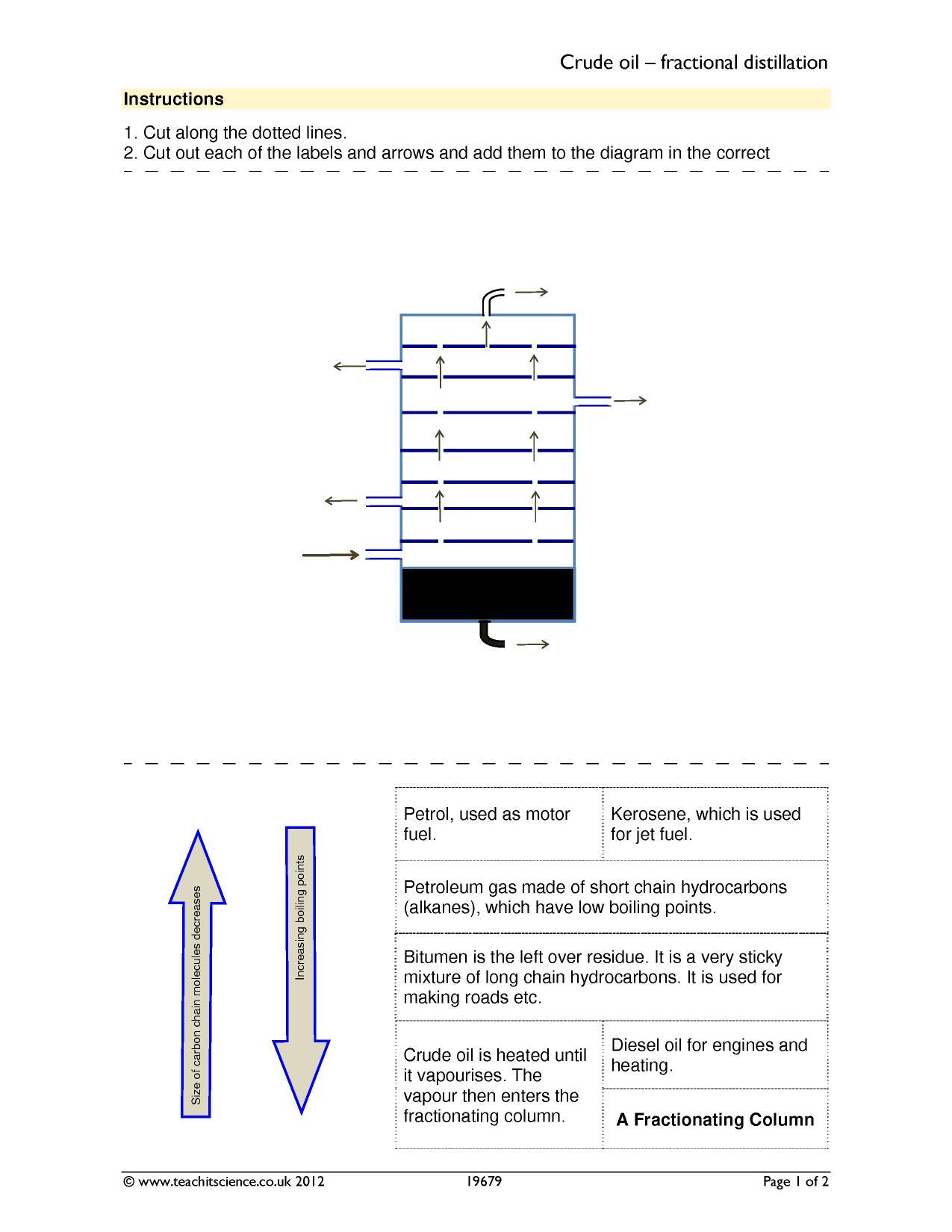 Crude oil fractional distillation Organic chemistry incl fuels – Fractional Distillation of Crude Oil Worksheet