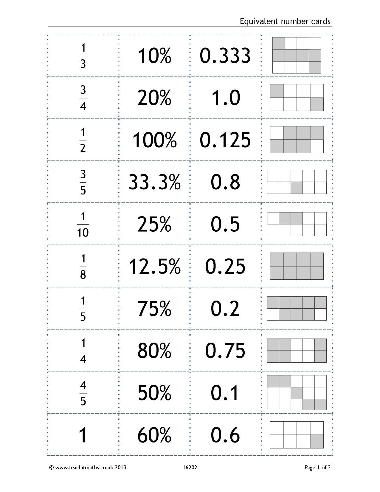 | Fractions/decimals/percentages | Teachit Maths
