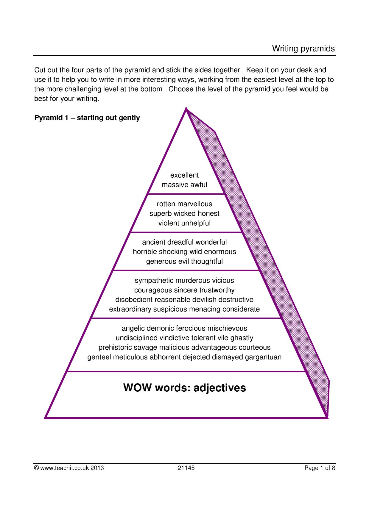 writing pyramids creative writing ks narrative writing writing pyramids creative writing ks4 narrative writing home page