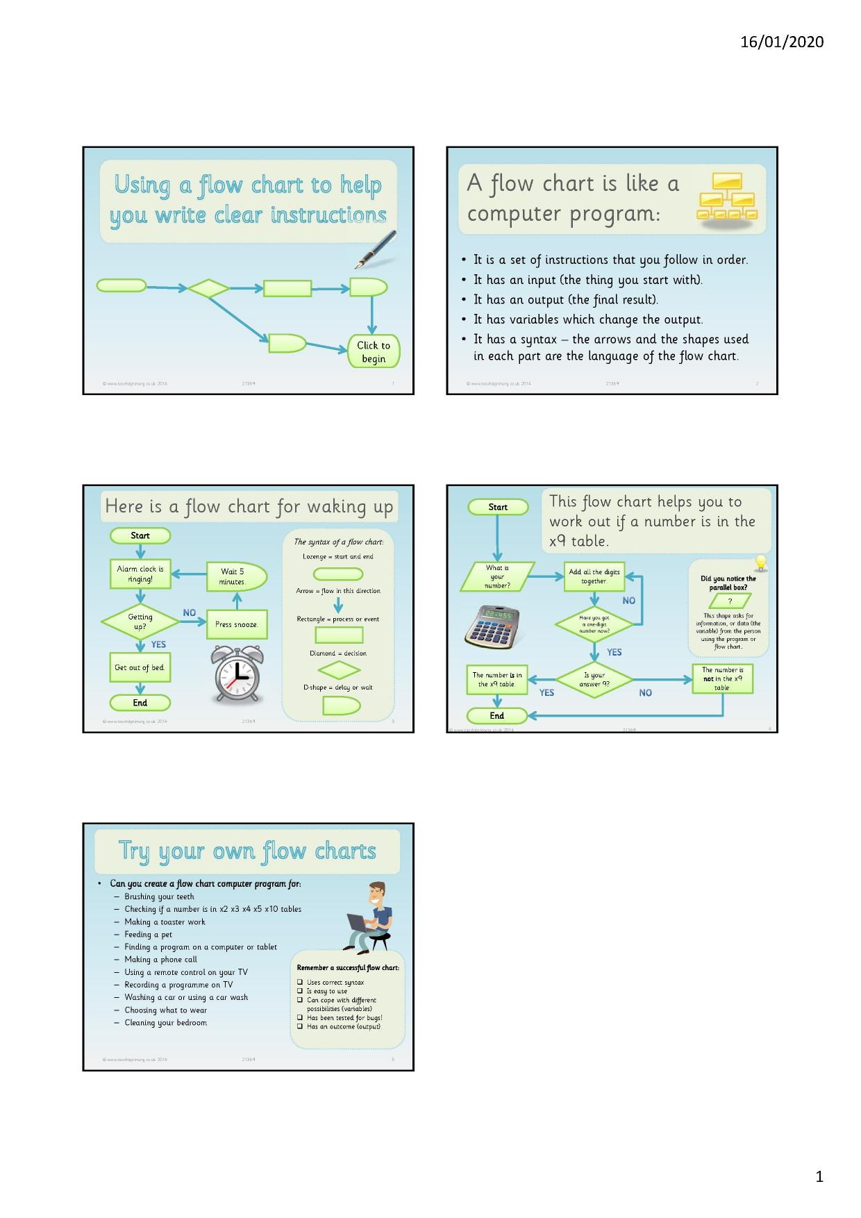Learning to use a flow chart home page resource thumbnail nvjuhfo Image collections