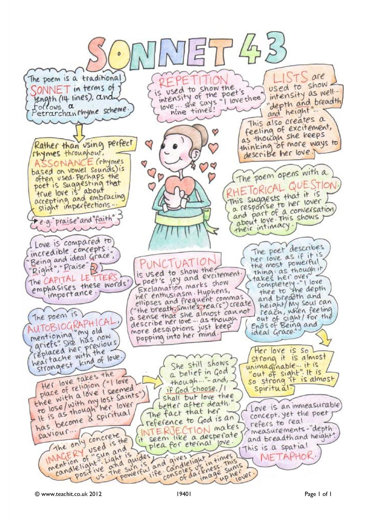 sonnet analysis Sonnet 18 is perhaps the best known of all sonnets shakespeare wrote 154 of  them but this one tends to top most popular lists, mainly due to.