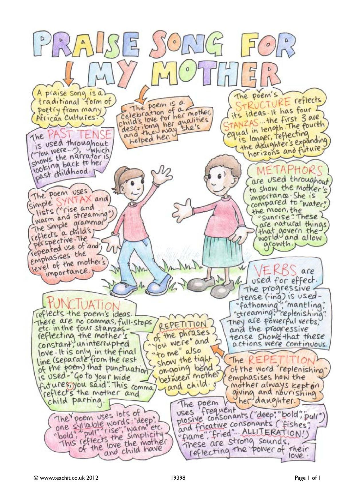 in praise of my mother A gcse poem summary and analysis of praise song for my mother by grace nichols.