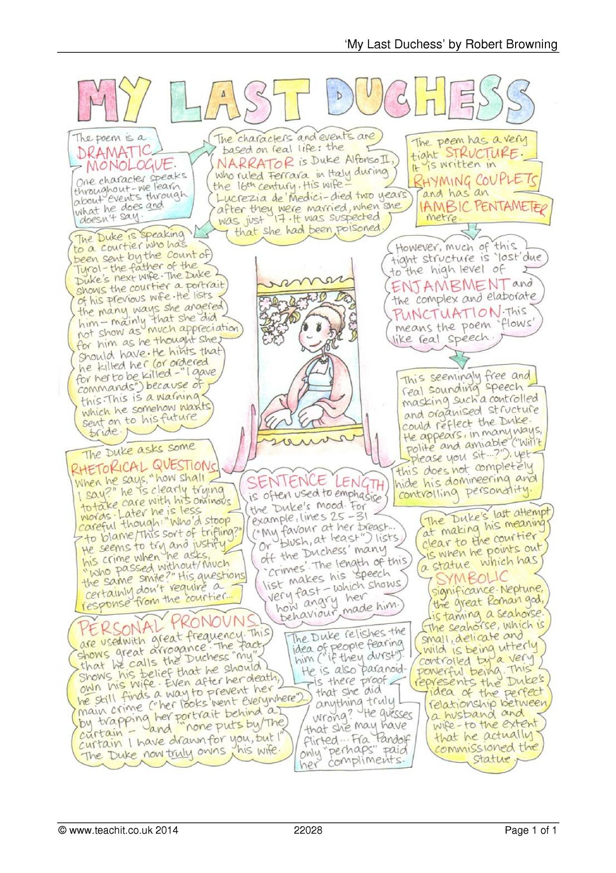 my last duchess essay conclusion Providing students in high school and college with free sample essays  essay on my last duchess the reader might be drawn to the conclusion that the.