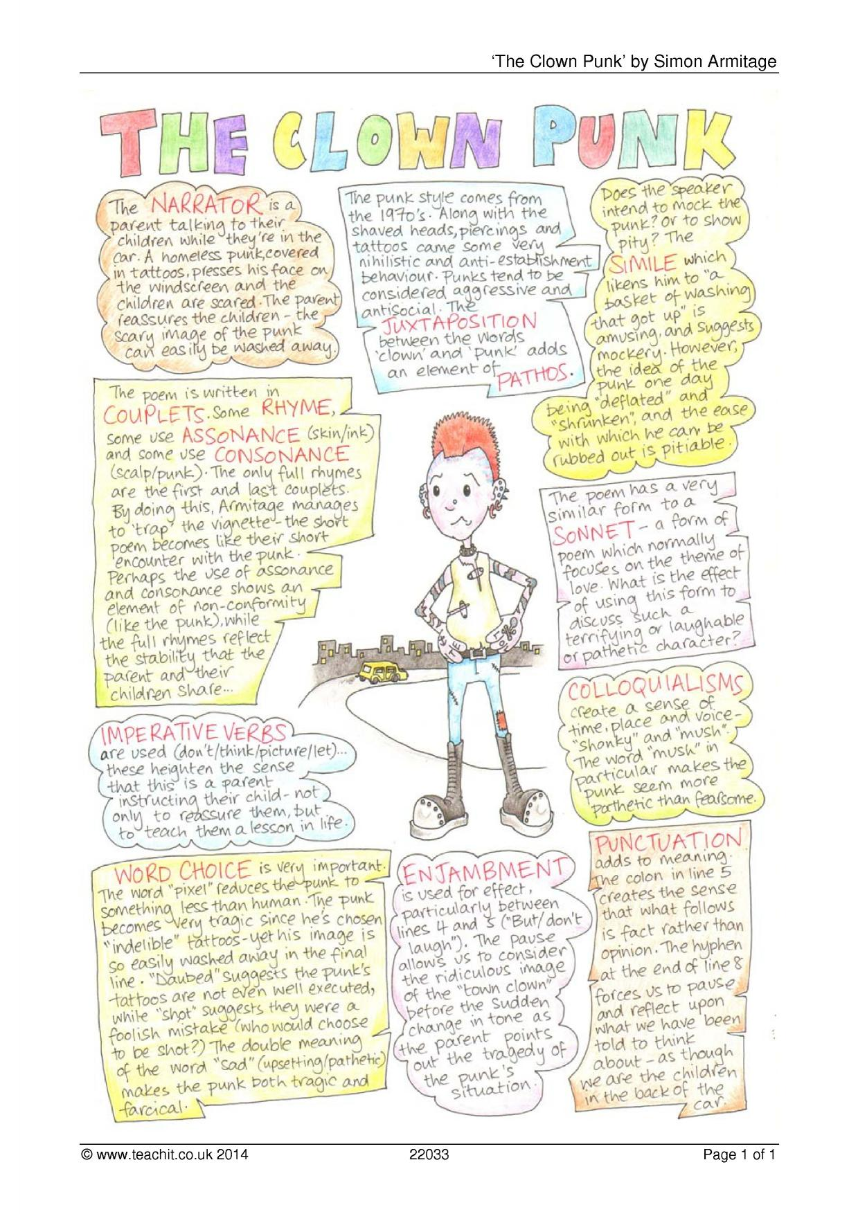 clown punk A secondary school revision resource for gcse english literature about the  context, language and ideas in simon armitage's clown punk.