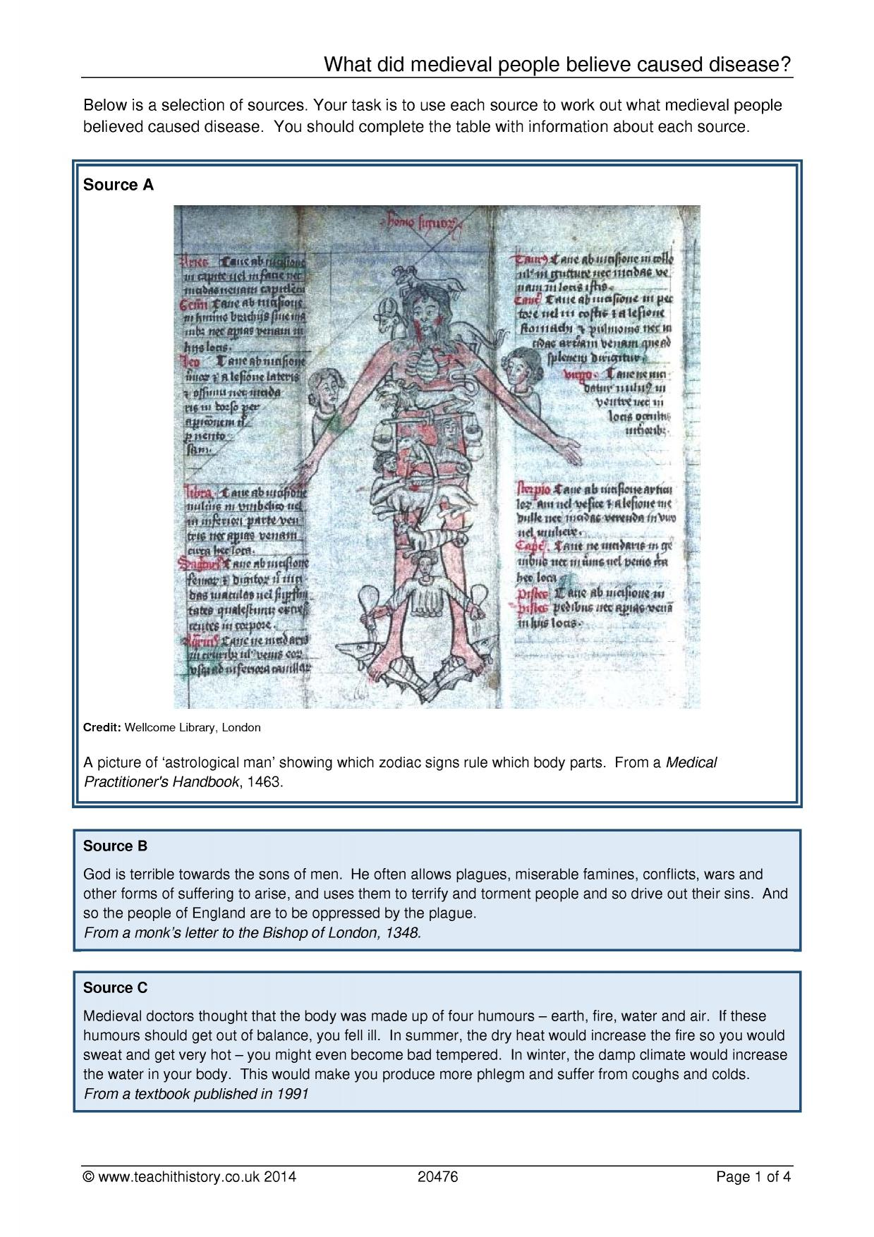 KS4 Thematic studies | Medicine & health | Teachit History
