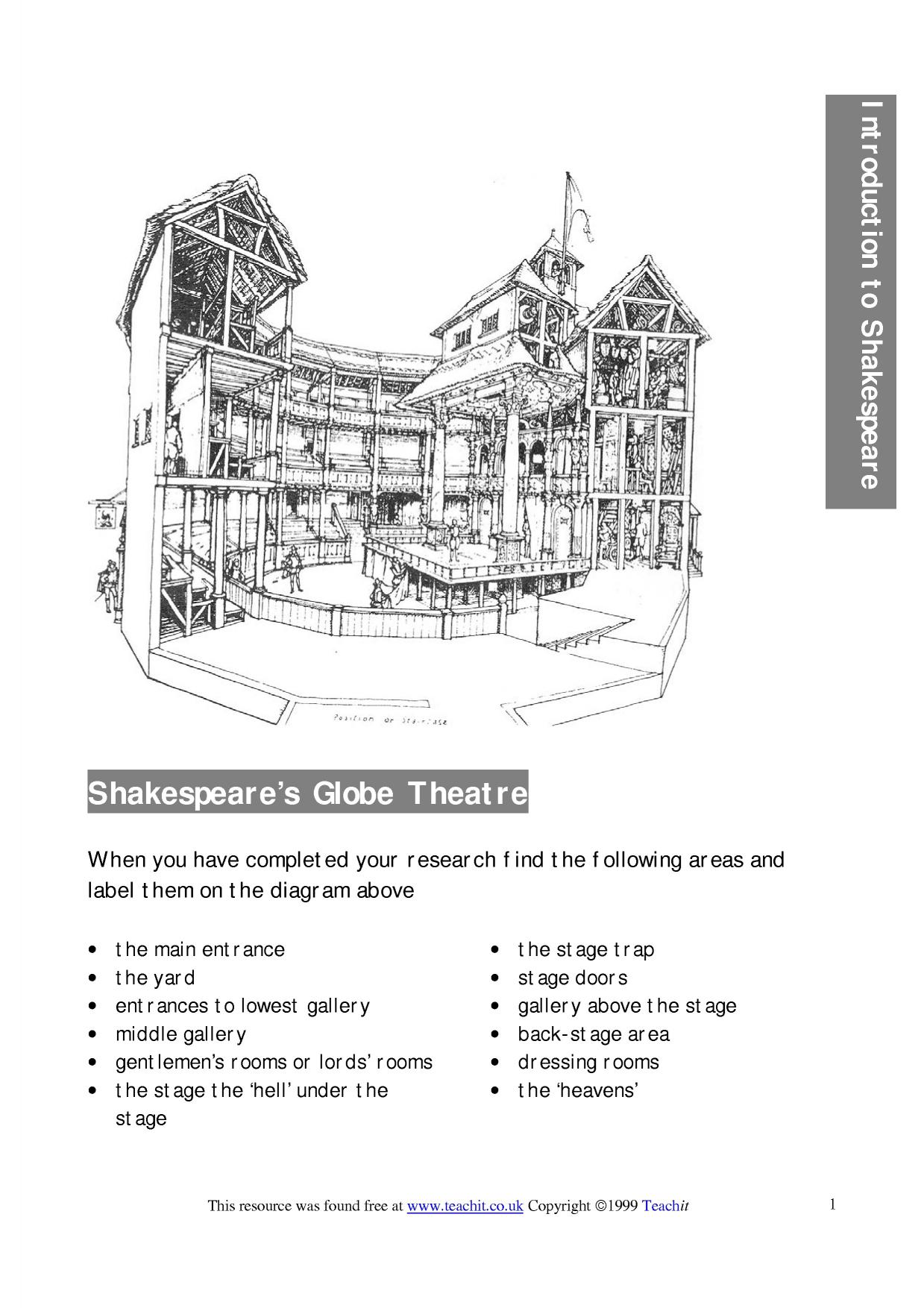 globe theatre research essay Research paper topics teachers  as the building materials for what would become the globe theatre before erecting the globe at a  in his prefatory essay,.