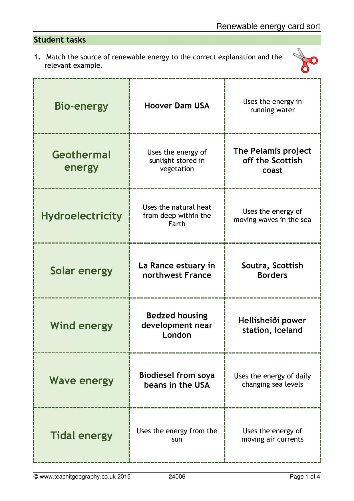 Energy - search results - Teachit Geography