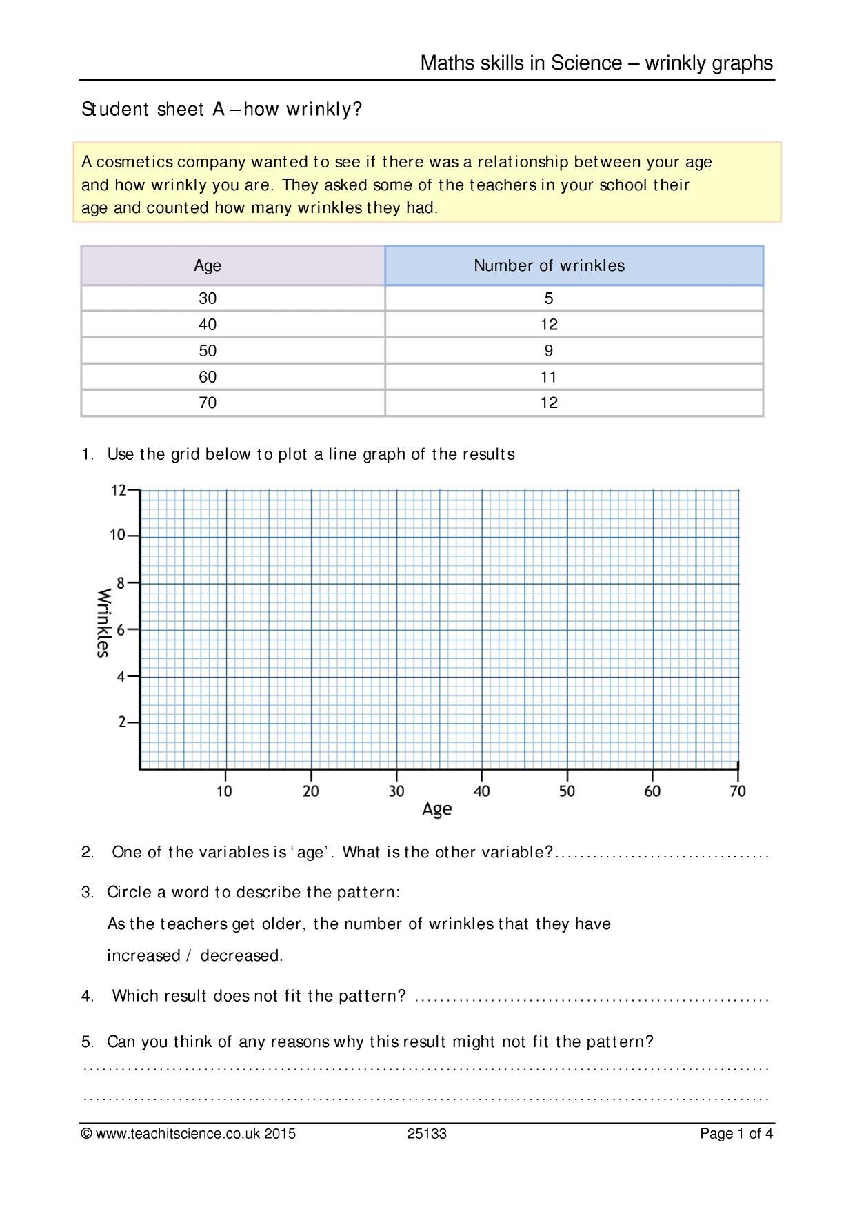 Maths skills in Science – wrinkly graphs