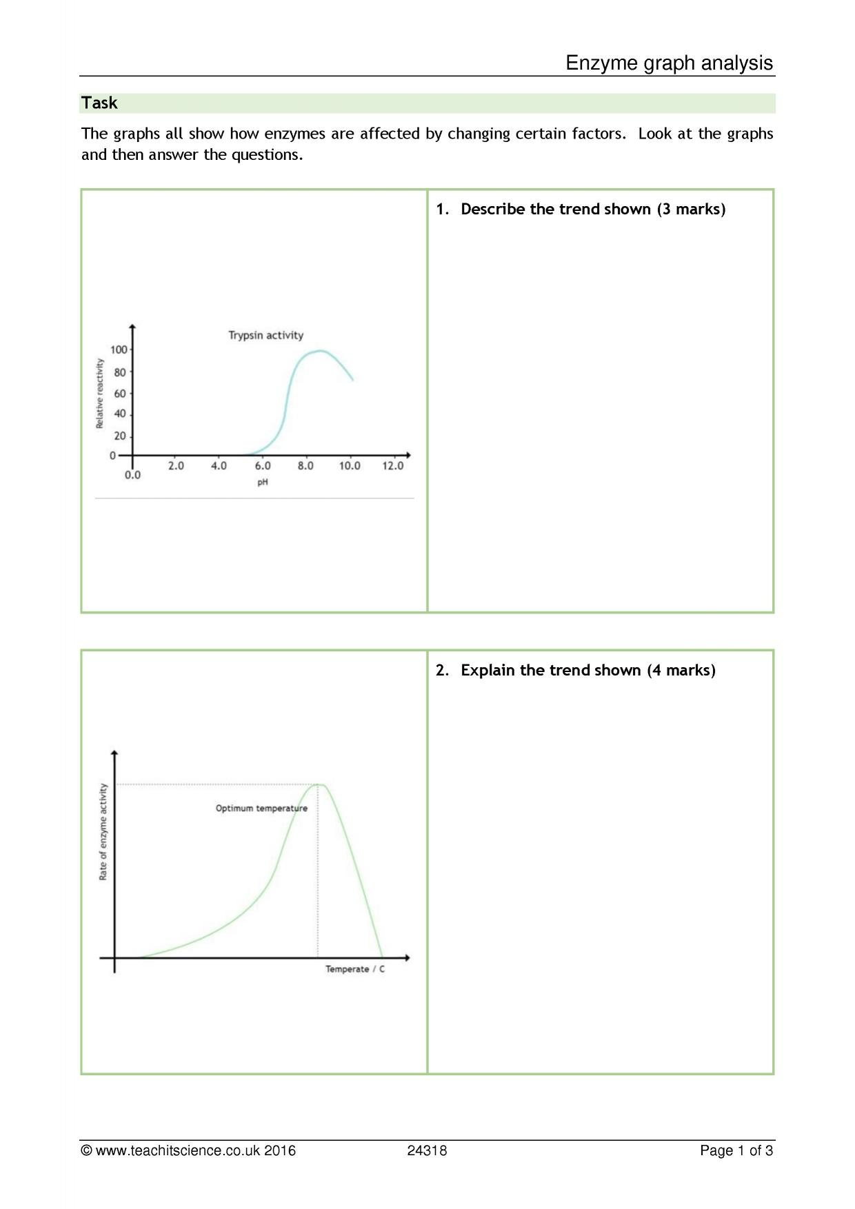Enzyme graph analysis
