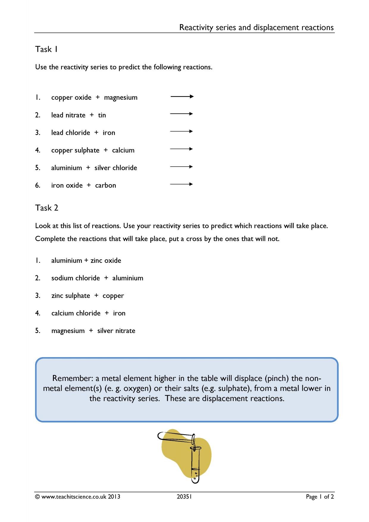 worksheet Chemical Reactivity Worksheet reactivity series and displacement reactions patterns of chemical energetics