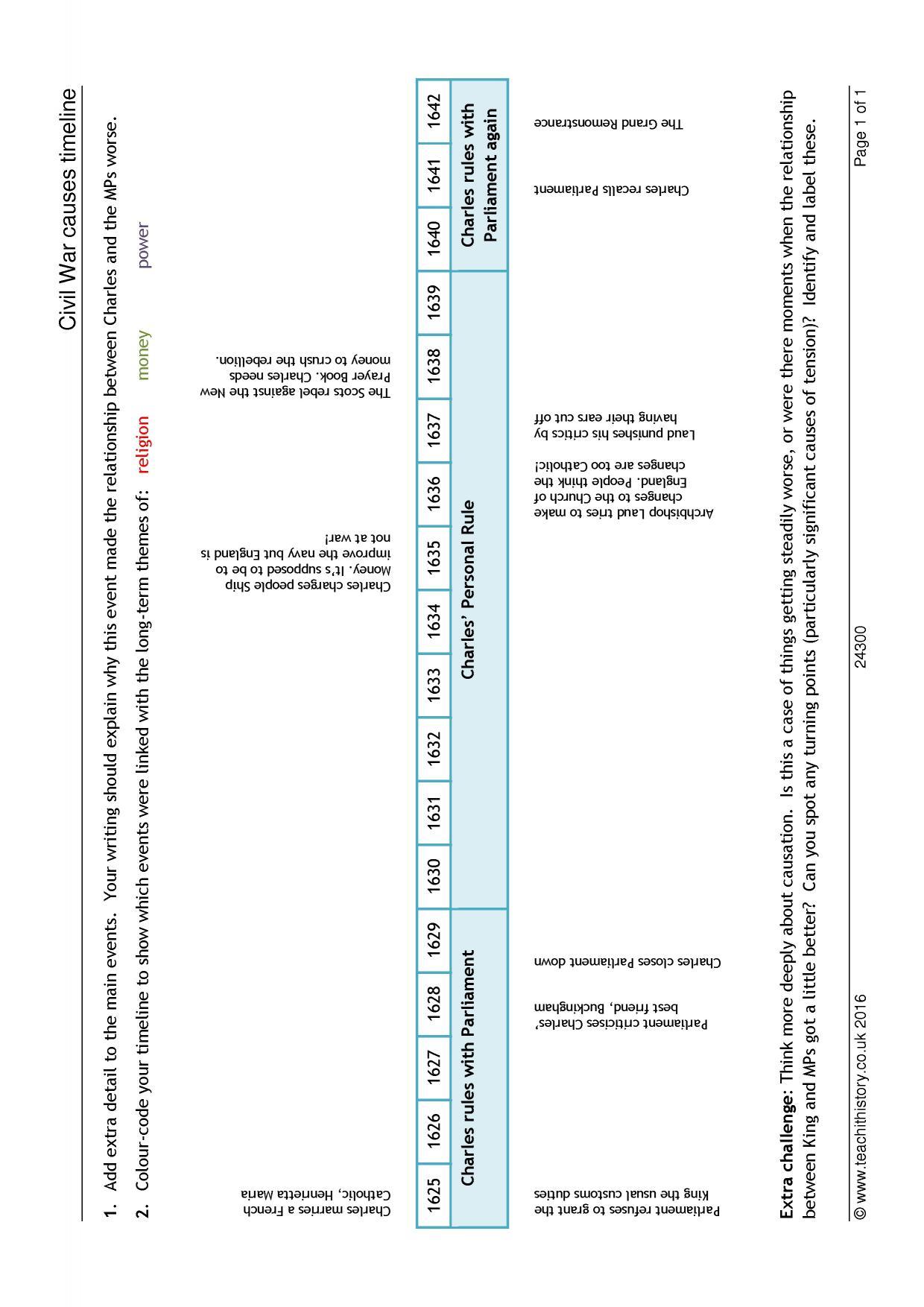 Worksheets Civil War Timeline Worksheet civil war timeline worksheet sharebrowse delibertad