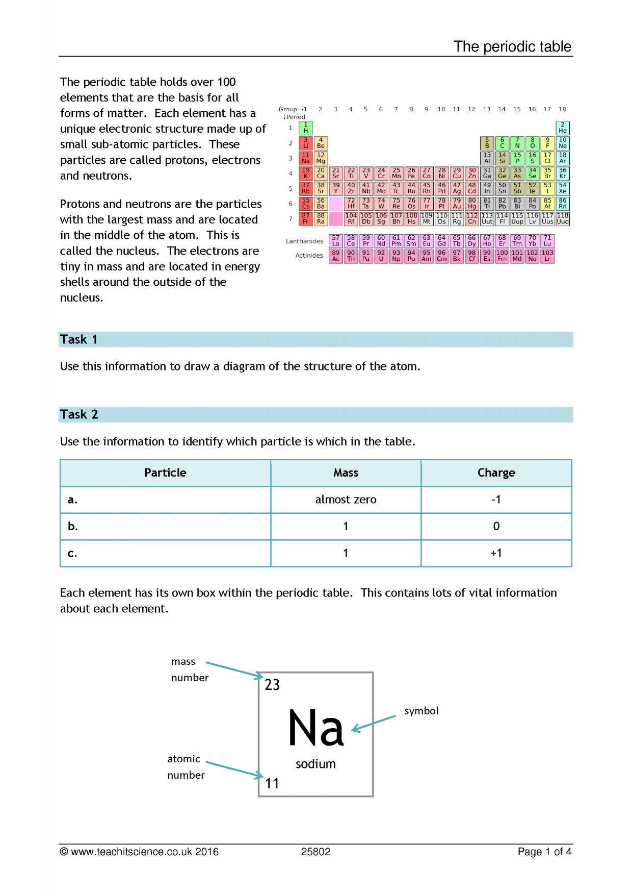 Ks4 the periodic table teachit science 0 preview urtaz Image collections