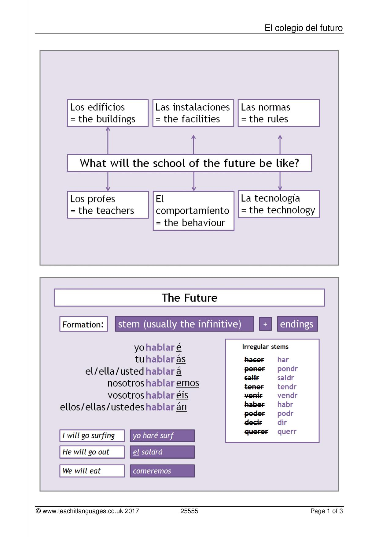 Verbs and tenses - search results - Teachit Languages