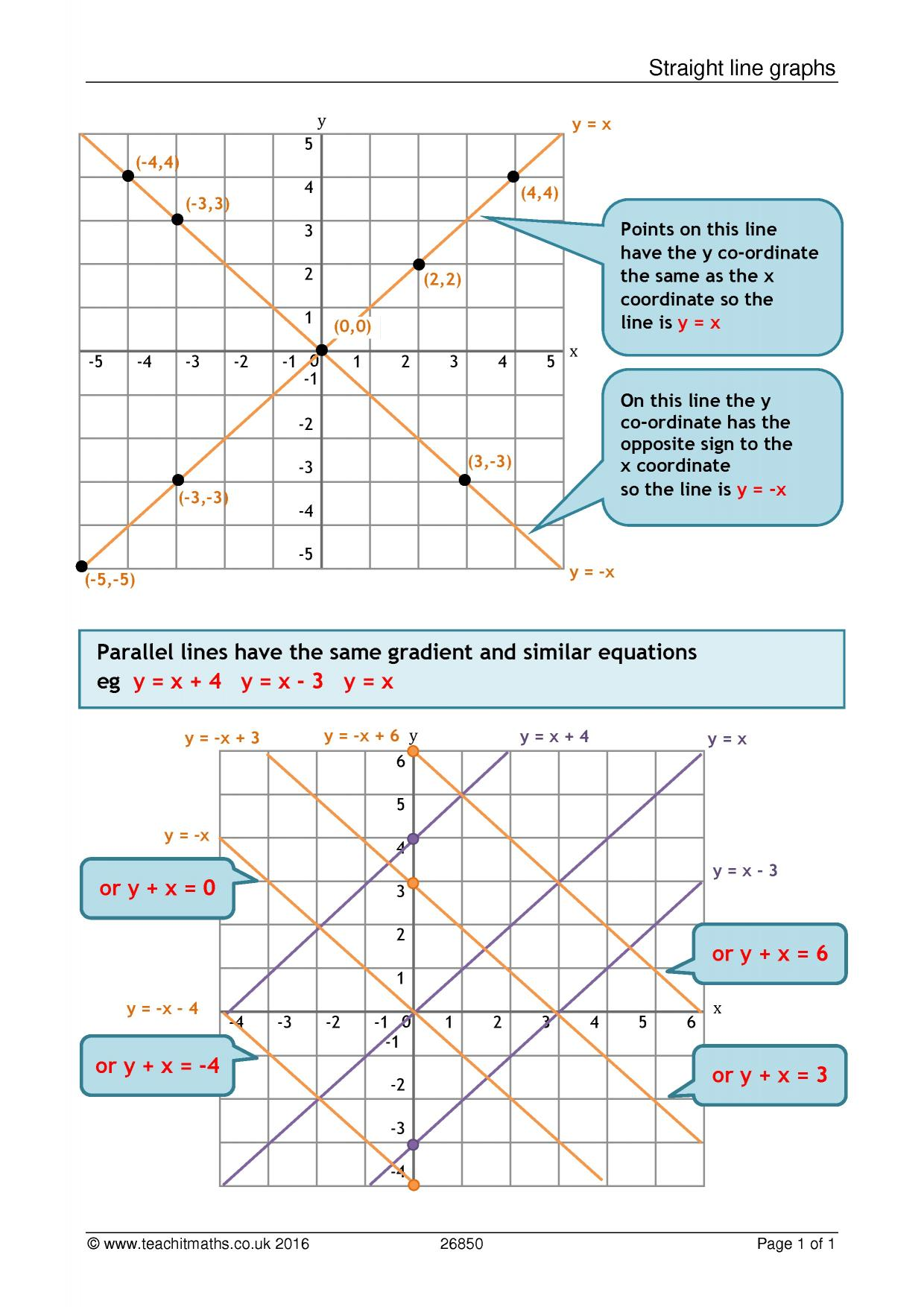 Ks3 Linear Graphs Plotting And Sketching Teachit Maths