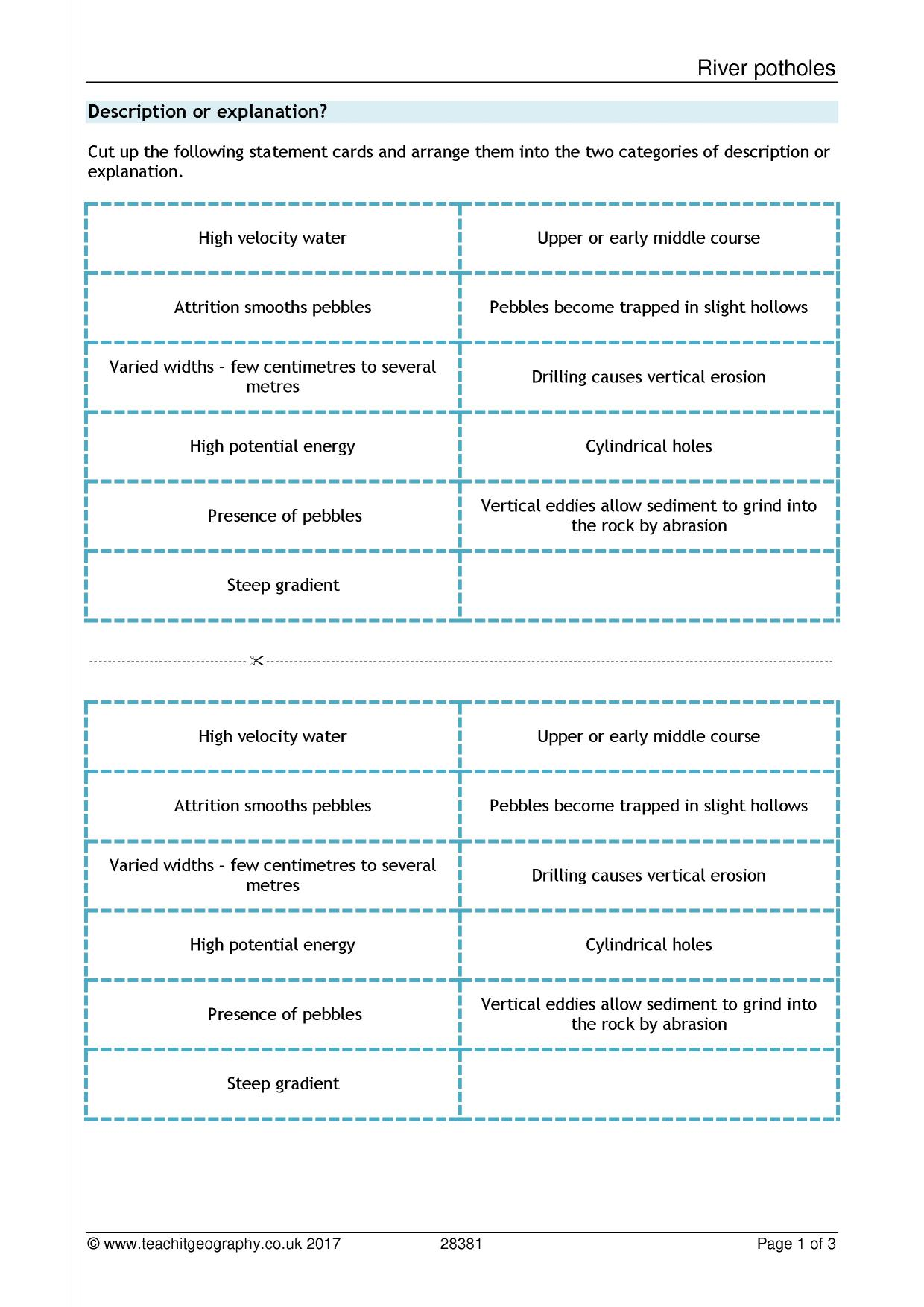 worksheet  worksheet comparing american political parties