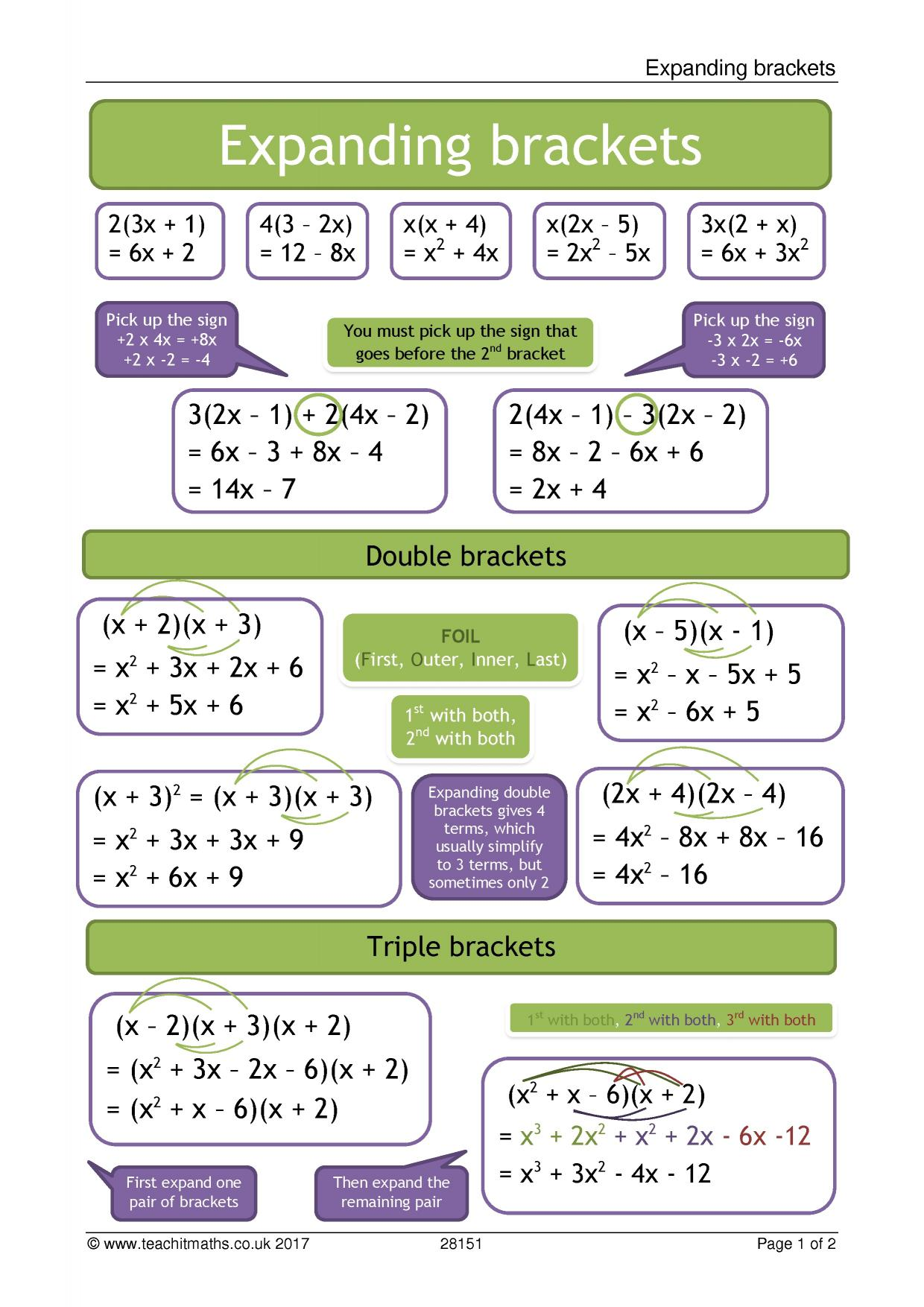 Maths posters and displays - Teachit Maths