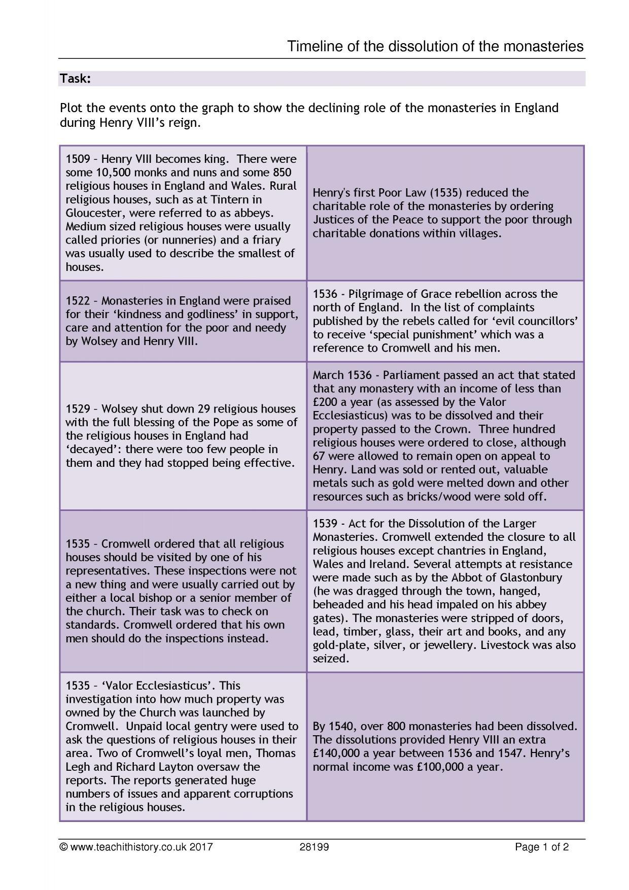 the dissolution of the monasteries essay Scopri the abbey of st albans from 1300 to the dissolution of the monasteries the stanhope essay, 1911 di vivian hunter galbraith: spedizione gratuita per i clienti prime e per ordini a partire da 29€ spediti da amazon.