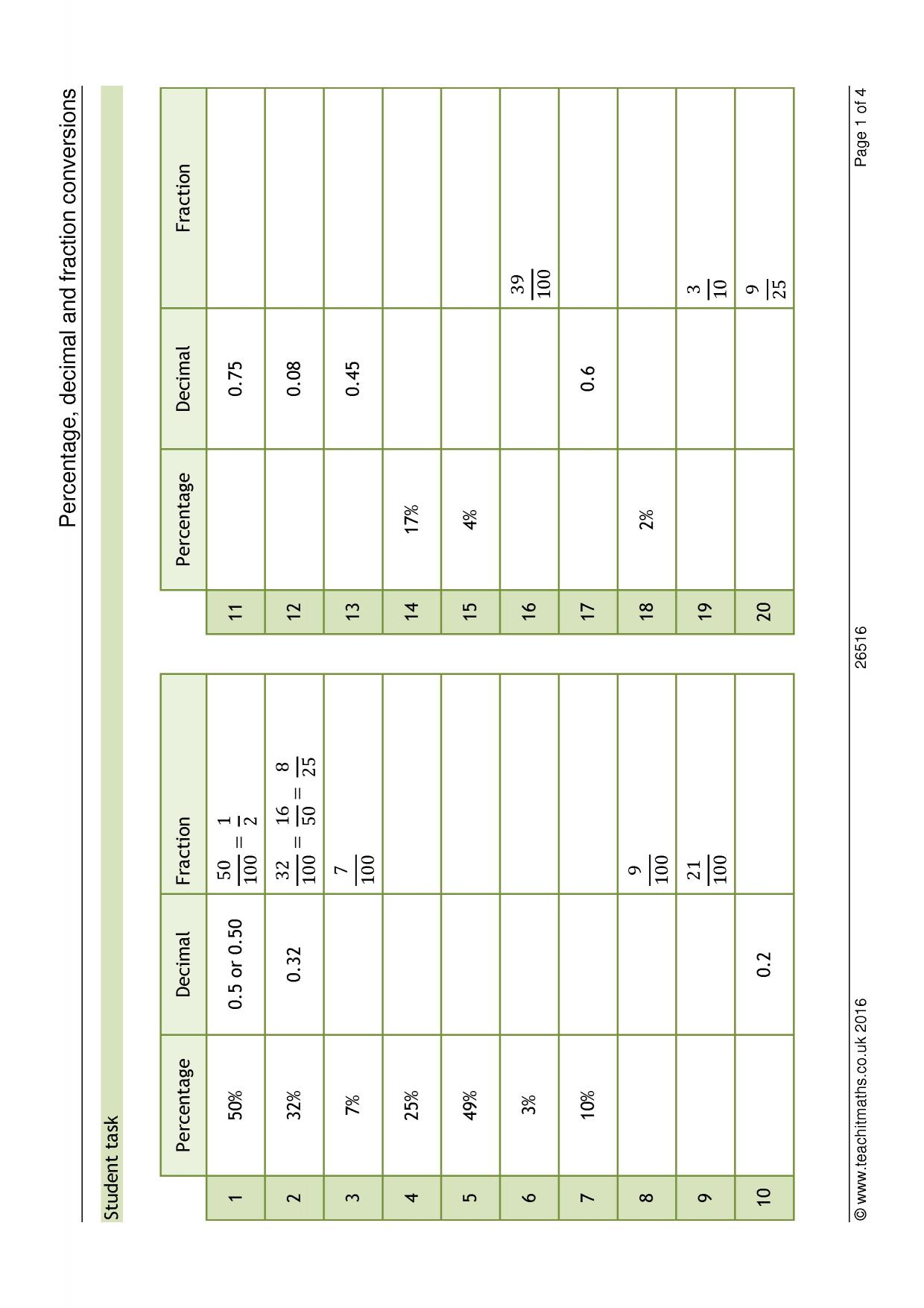 ks3 fractions decimals percentages teachit maths. Black Bedroom Furniture Sets. Home Design Ideas