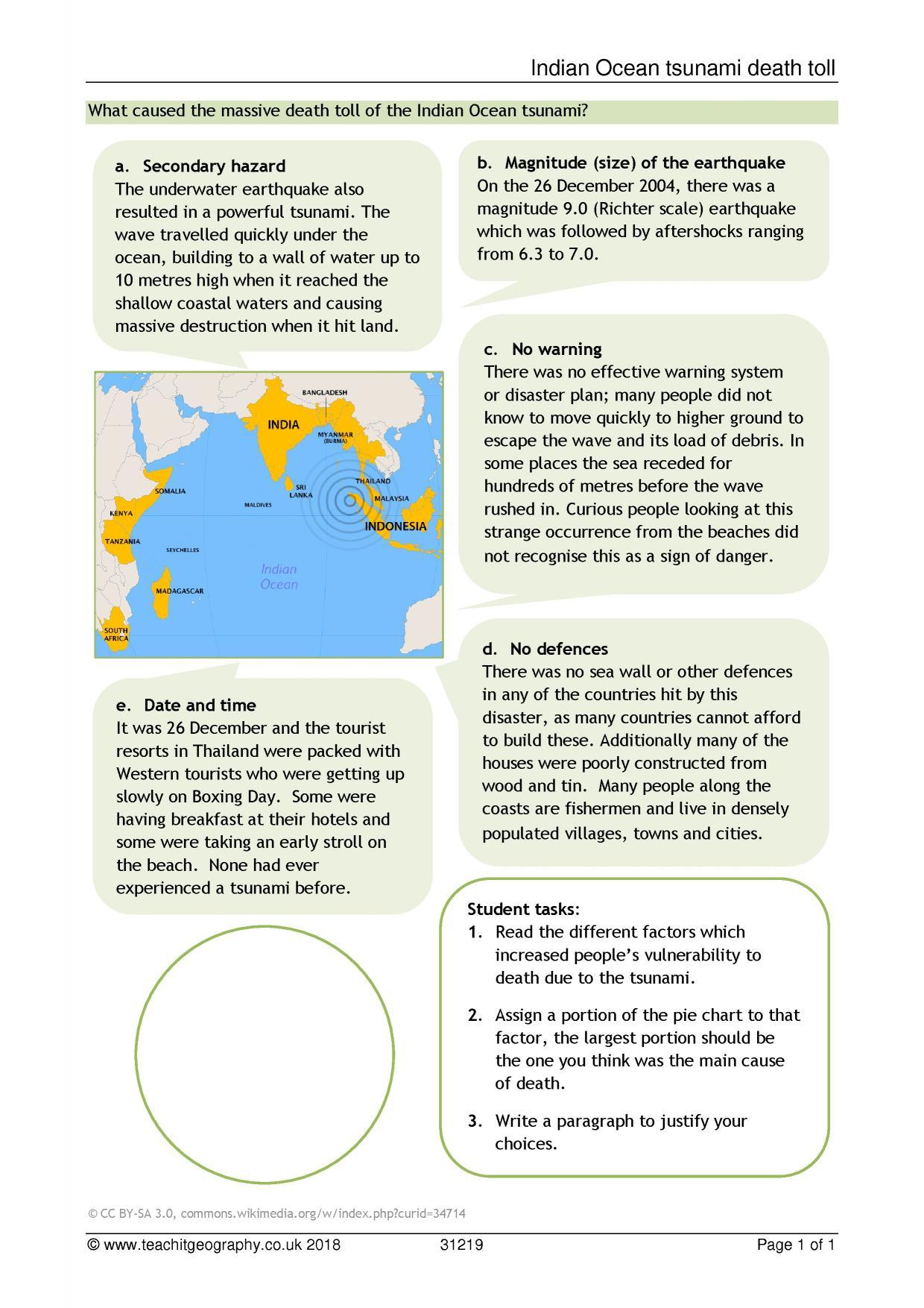Ks3 Hazards Teaching Resources Teachit Geography