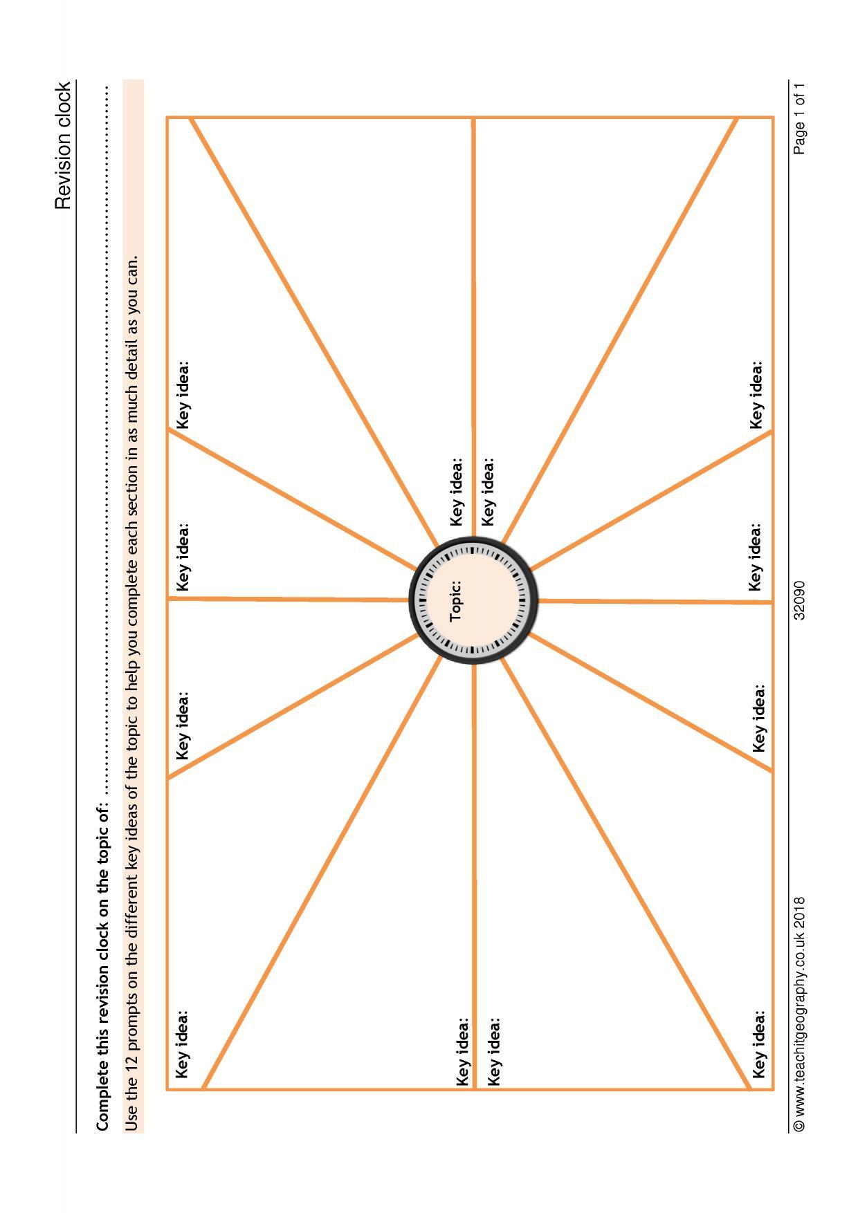 Teaching templates - Teachit Geography