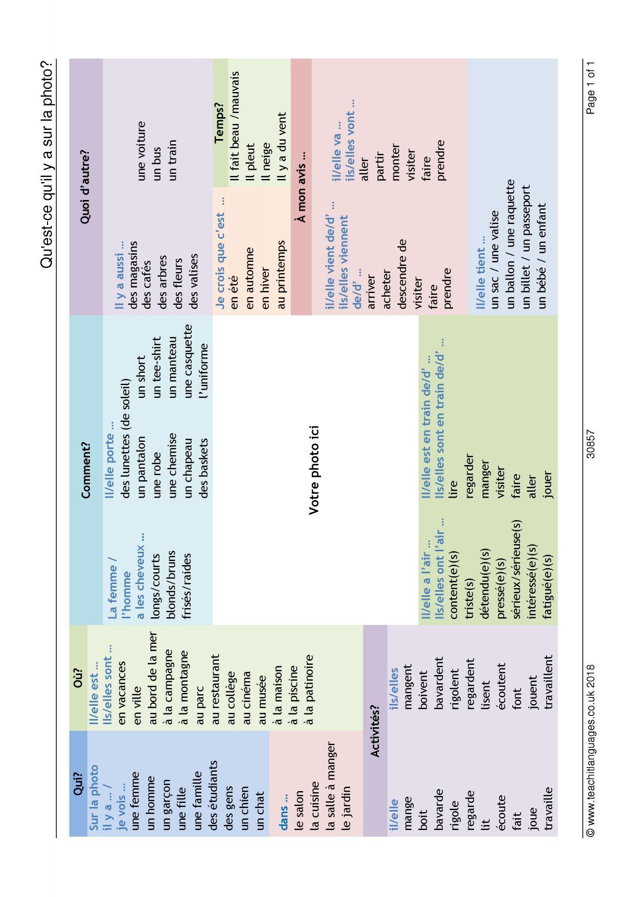7202d589b3 French language teaching resources | TeachIt Languages - Teachit ...
