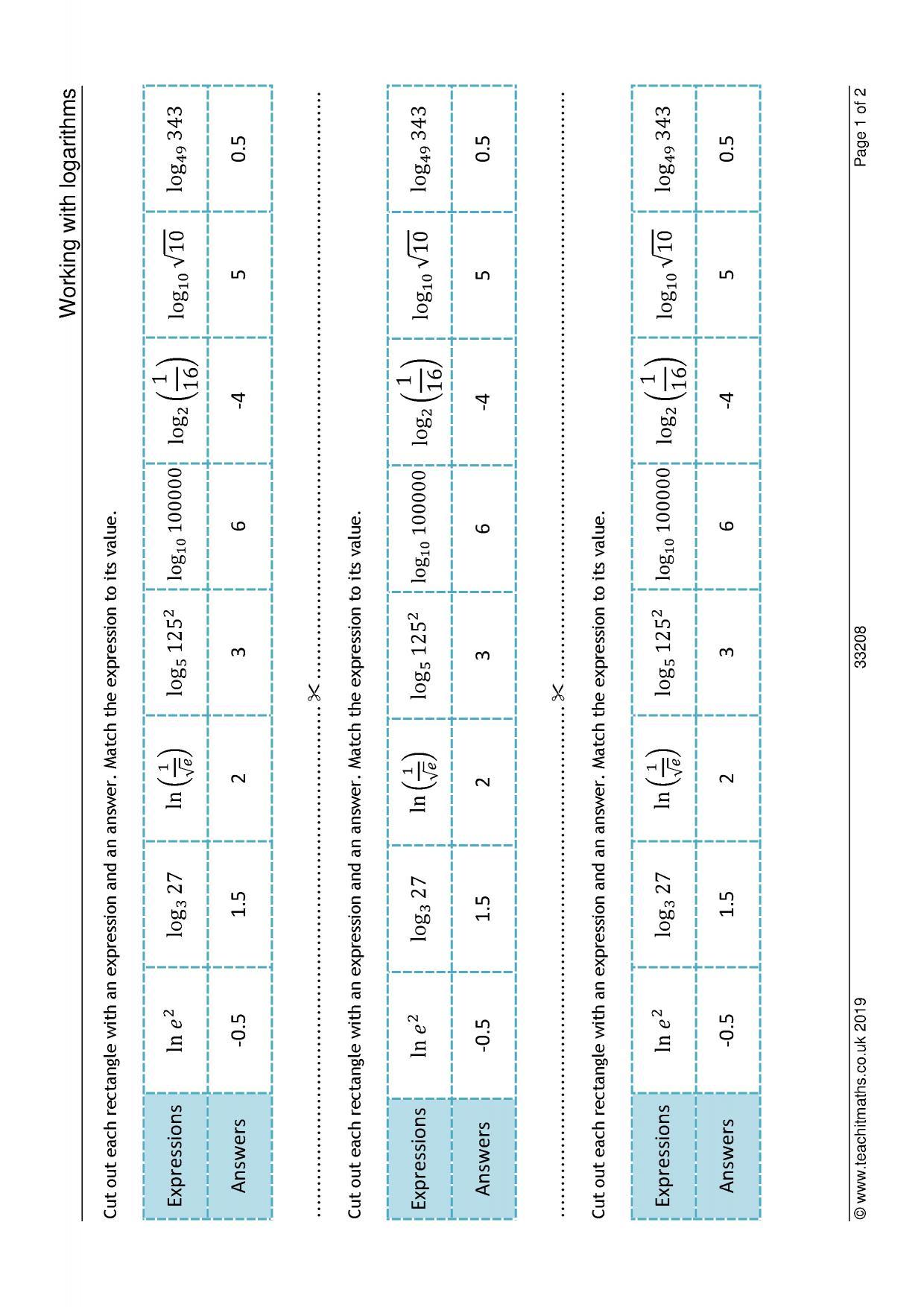 All Our Ks5 Maths Resources Teachit Maths