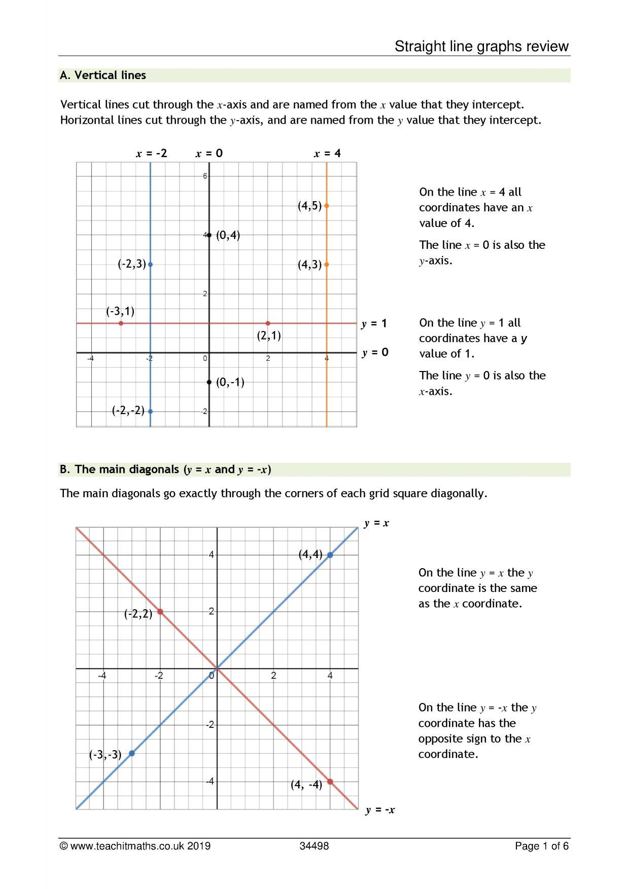 KS4 GCSE maths | Straight line graphs review