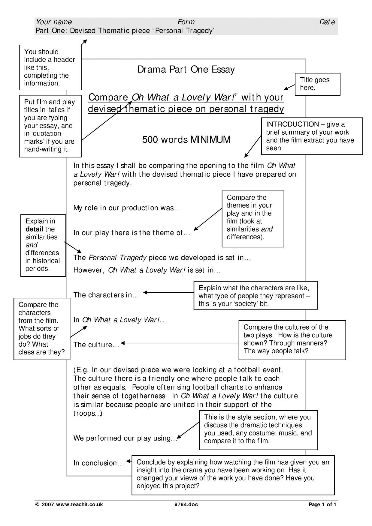Business dissertation intelligence