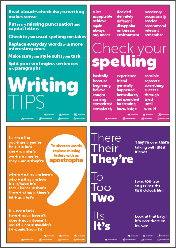 Literacy across the curriculum posters