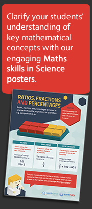 Maths skills in Science posters